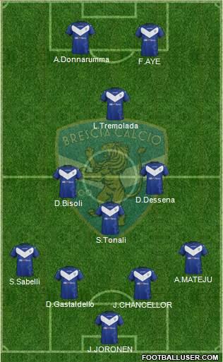 img http://www.footballuser.com/formations/2019/08/1767893_Brescia.jpg /img