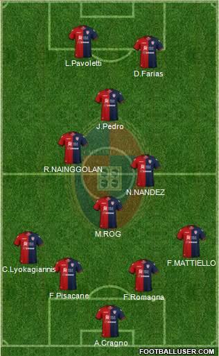 img http://www.footballuser.com/formations/2019/08/1767894_Cagliari.jpg /img