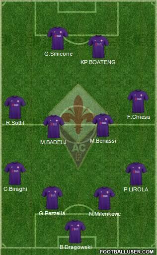 img http://www.footballuser.com/formations/2019/08/1767898_Fiorentina.jpg /img