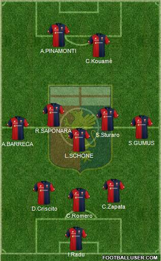 img http://www.footballuser.com/formations/2019/08/1767901_Genoa.jpg /img