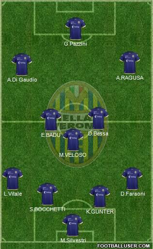 img http://www.footballuser.com/formations/2019/08/1767904_Hellas_Verona.jpg /img