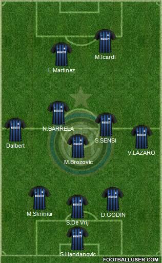 img http://www.footballuser.com/formations/2019/08/1767905_FC_Internazionale.jpg /img