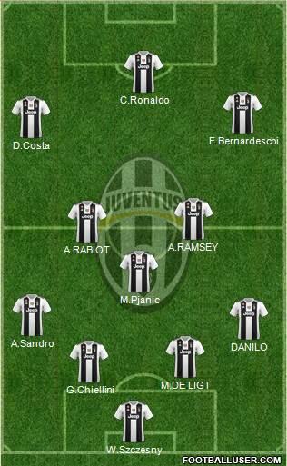 img http://www.footballuser.com/formations/2019/08/1767908_Juventus.jpg /img
