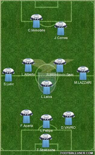 img http://www.footballuser.com/formations/2019/08/1767910_SS_Lazio.jpg /img