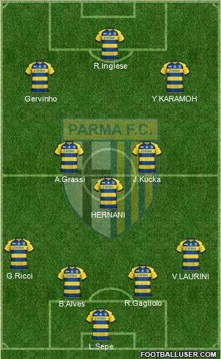 img http://www.footballuser.com/formations/2019/08/1767915_Parma.jpg /img