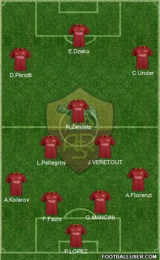 img http://www.footballuser.com/formations/2019/08/1767917_AS_Roma.jpg /img