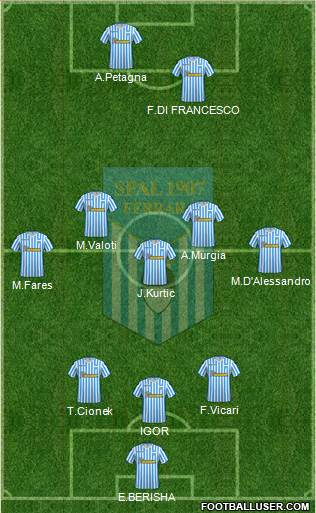 img http://www.footballuser.com/formations/2019/08/1767923_SPAL.jpg /img
