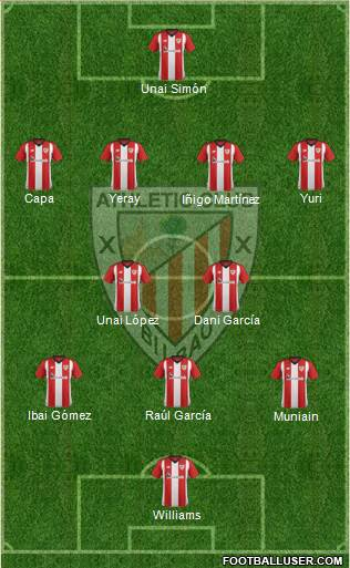 El once tipo del Athletic.