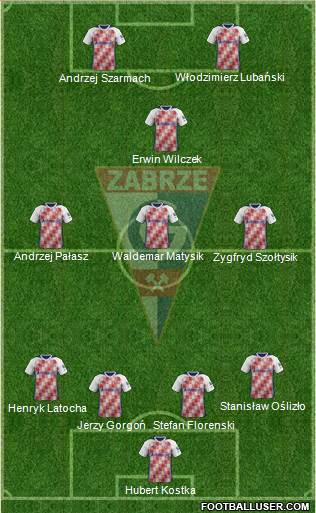Gornik Zabrze 4-4-2 football formation