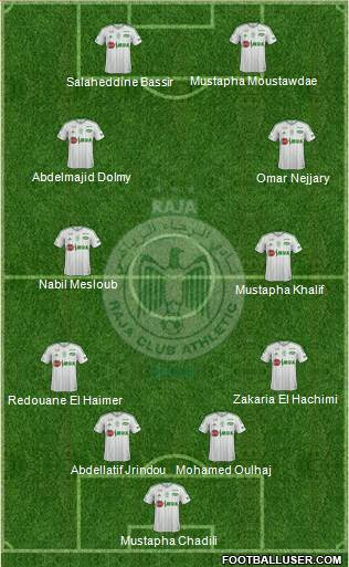 Raja Club Athletic football formation
