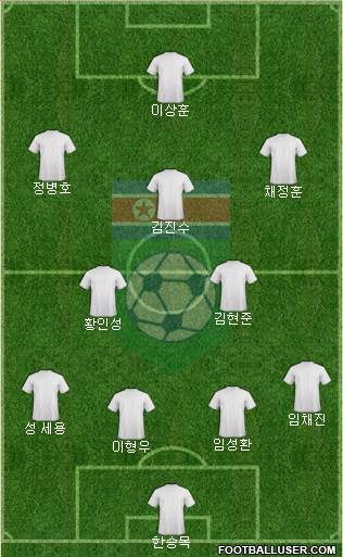 Korea DPR 4-2-3-1 football formation