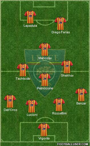 Lecce 3-5-1-1 football formation