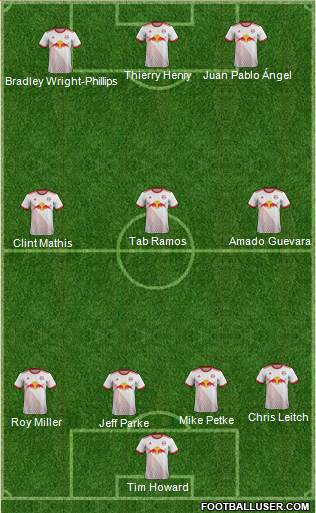 New York Red Bulls football formation