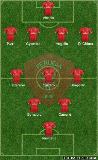Perugia football formation