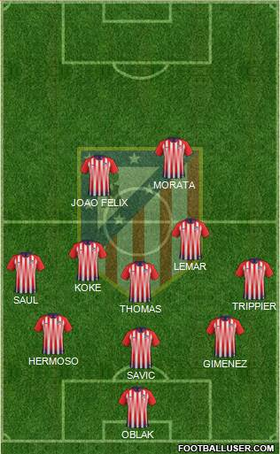 Atlético Madrid B football formation