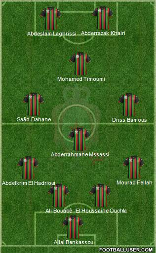Forces Armées Royales 4-4-2 football formation
