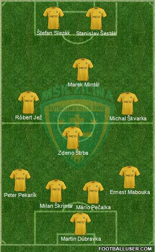 MSK Zilina 4-4-2 football formation
