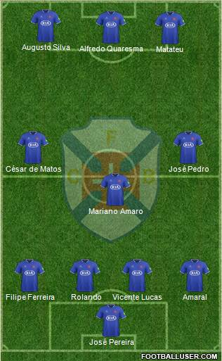 C.F. Os Belenenses - SAD football formation