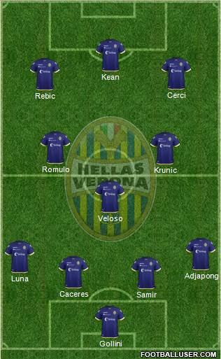 Hellas Verona 5-4-1 football formation