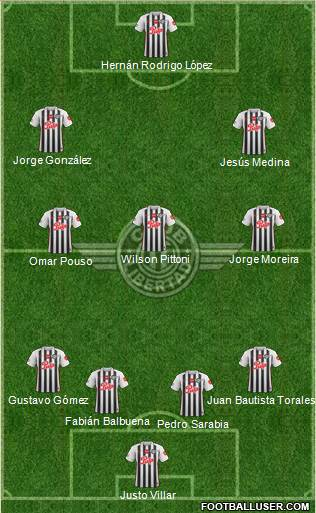 C Libertad 4-5-1 football formation