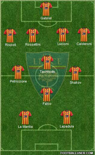 Lecce 4-3-1-2 football formation