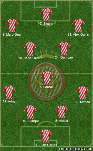 F.C. Girona 4-3-3 football formation