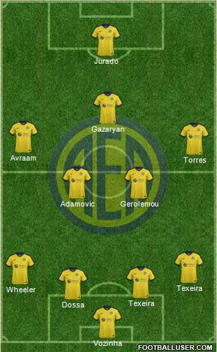 AE Limassol 4-4-2 football formation