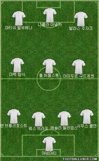 Champions League Team 5-4-1 football formation
