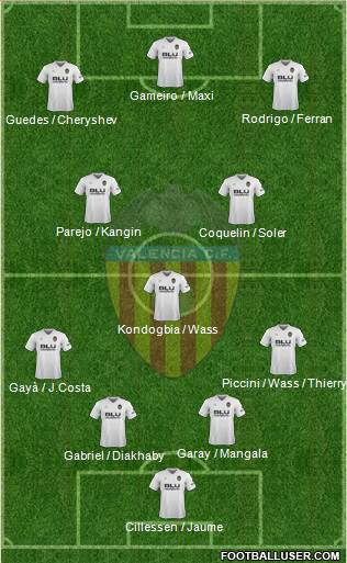 Valencia C.F., S.A.D. football formation