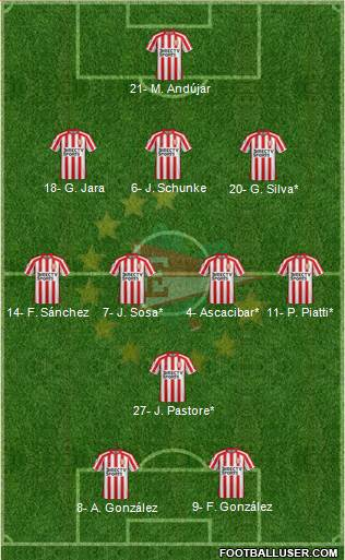 Estudiantes de La Plata 3-4-1-2 football formation