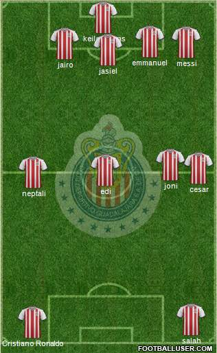 Club Guadalajara 4-2-4 football formation