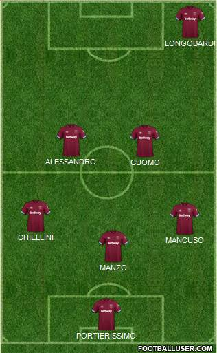 West Ham United 4-5-1 football formation