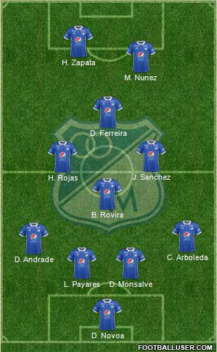 IMAGE(http://www.footballuser.com/formations/2019/10/1780417_CD_Los_Millonarios.jpg)