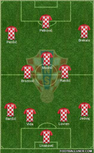 Croatia 4-3-3 football formation