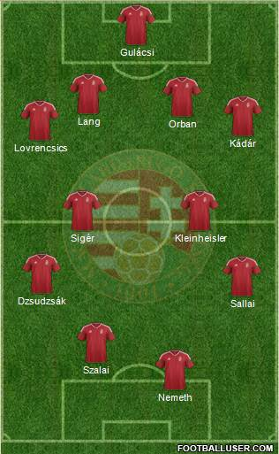 Hungary 4-4-2 football formation