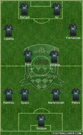 FC Krasnodar 4-2-4 football formation