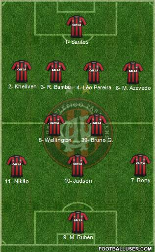 C Atlético Paranaense football formation