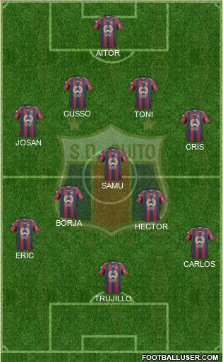 S Deportivo Quito football formation