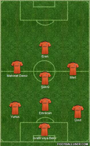 Dundee United football formation
