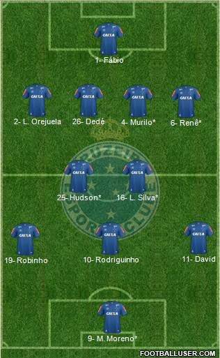 Cruzeiro EC football formation