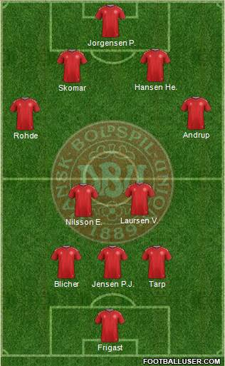 Denmark 3-4-3 football formation