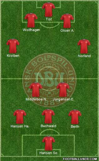Denmark football formation