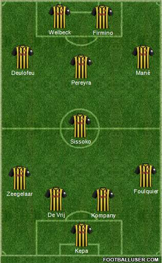 Watford football formation