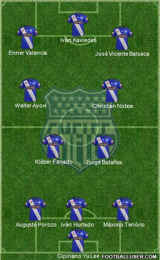 CS Emelec 3-4-3 football formation