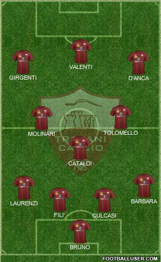 Trapani football formation