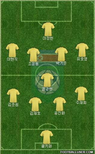 Korea DPR 4-1-4-1 football formation