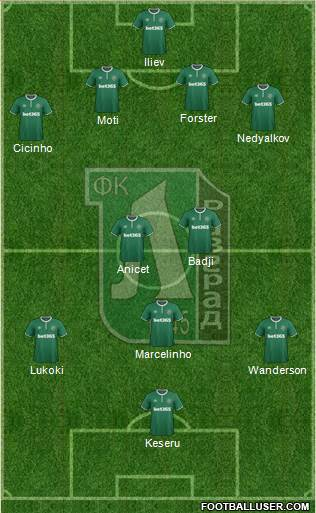 Ludogorets 1947 (Razgrad) football formation