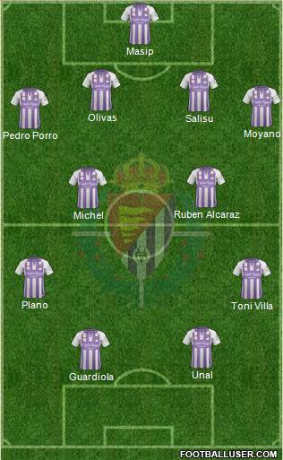 R. Valladolid C.F., S.A.D. football formation