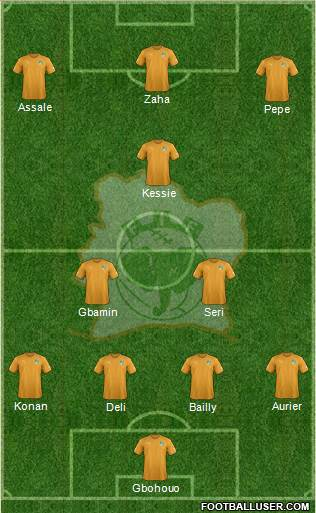 Côte d'Ivoire football formation