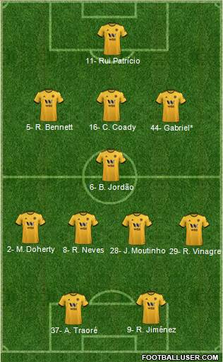 Wolverhampton Wanderers 3-5-2 football formation